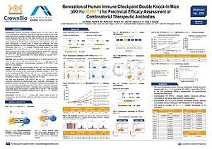 Generating double knock-in mice with humanized immune checkpoint targets.