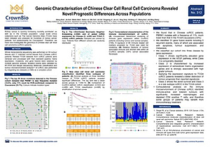 Genomic characterization of renal cell carcinoma patient populations