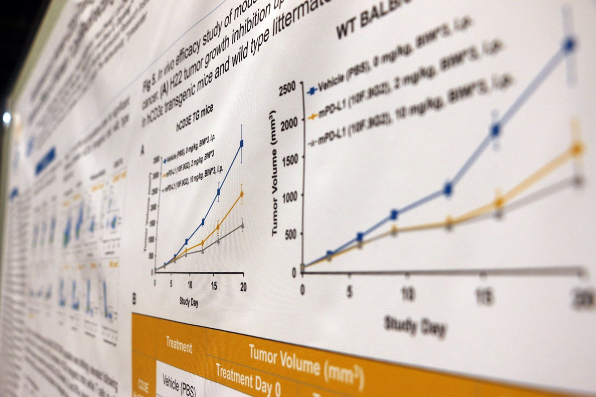 AACR 2018 poster 5669, AACR 2018 poster 5677, AACR 2018 posters, preclinical humanized mouse models